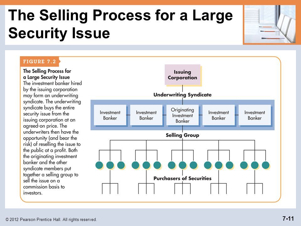 The Selling Process for a Large Security Issue