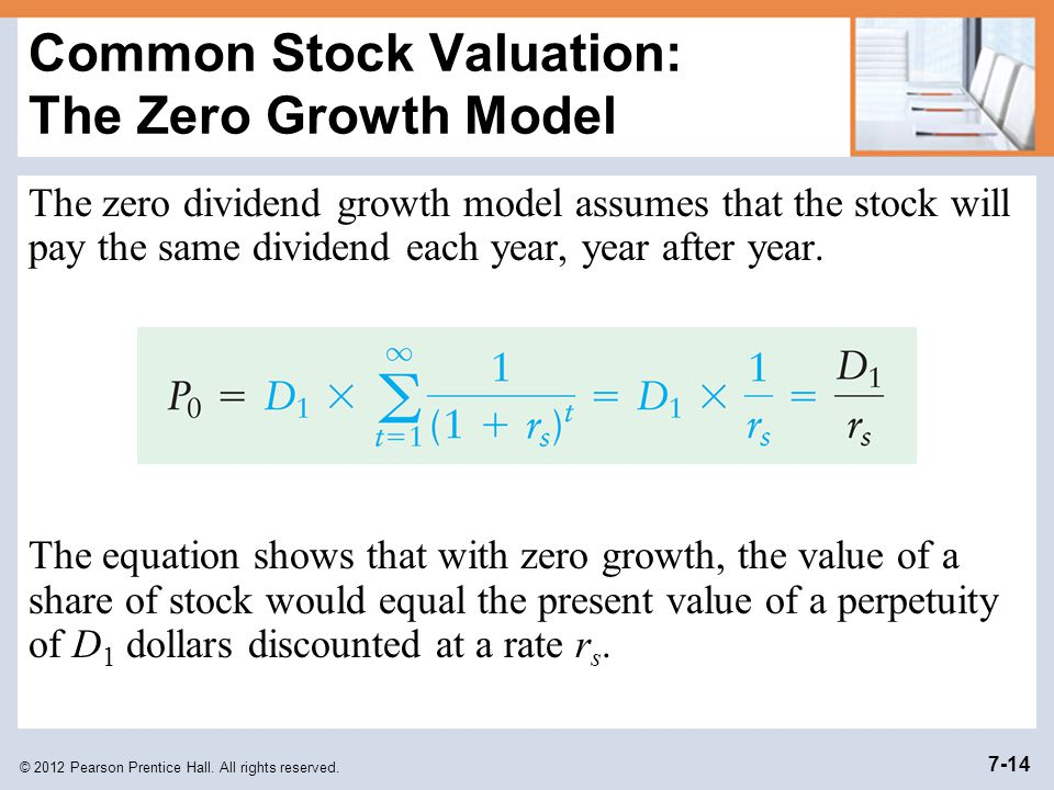 Common Stock Valuation: The Zero Growth Model