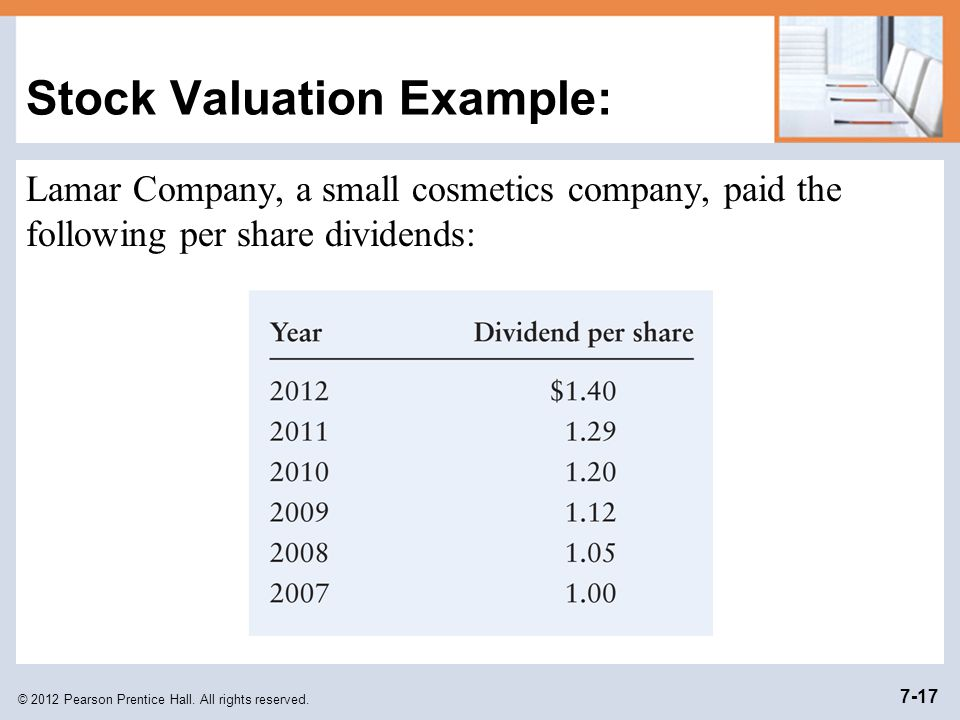 Stock Valuation Example: