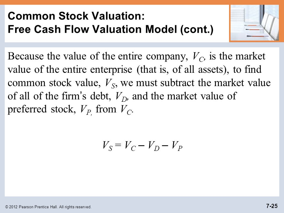 Common Stock Valuation: Free Cash Flow Valuation Model (cont.)