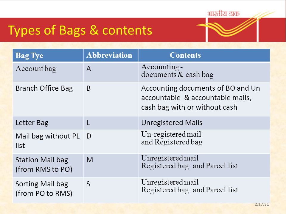 Types of Bags & contents