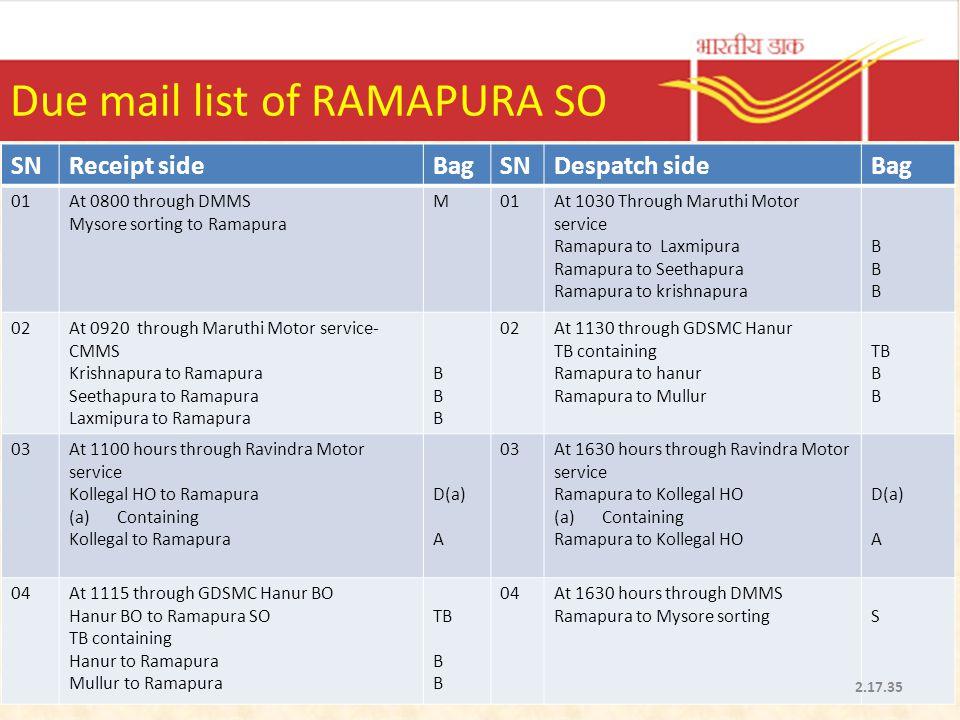 Due mail list of RAMAPURA SO