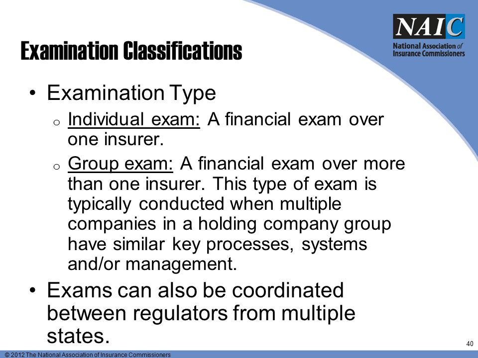 Examination Classifications