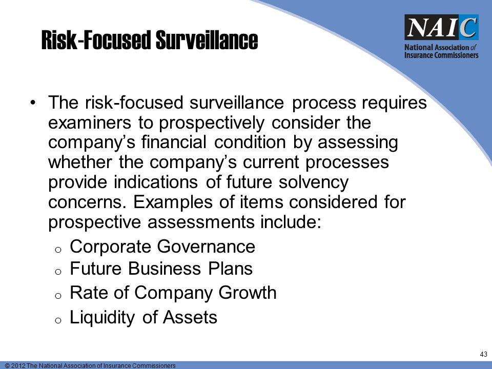 Risk-Focused Surveillance