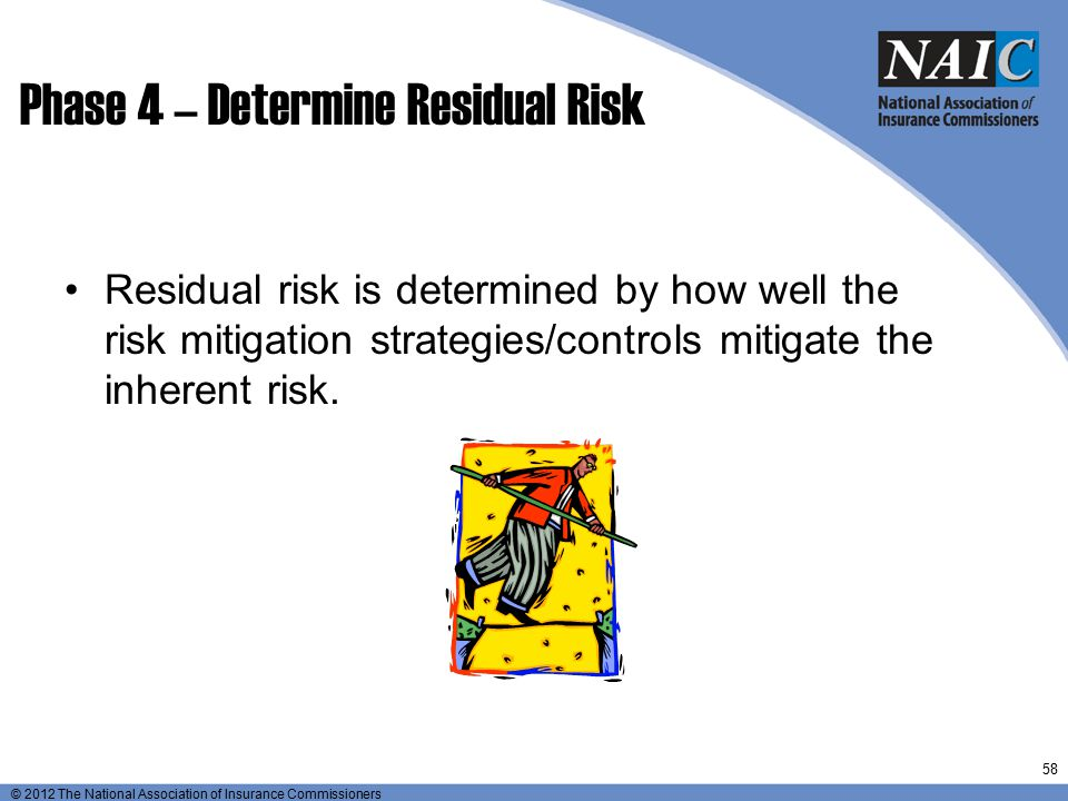 Phase 4 – Determine Residual Risk