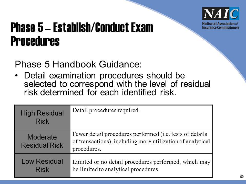 Phase 5 – Establish/Conduct Exam Procedures