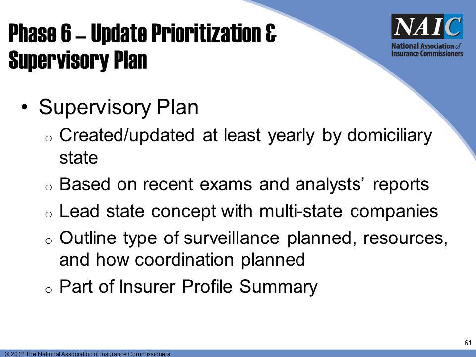 Phase 6 – Update Prioritization & Supervisory Plan