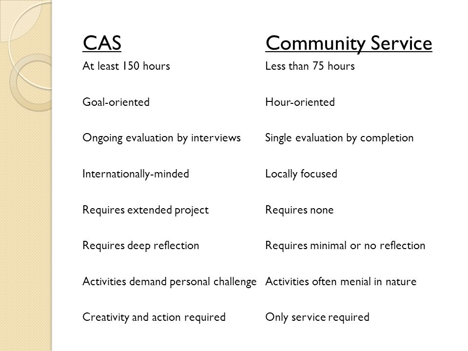 CAS Community Service At least 150 hours Less than 75 hours
