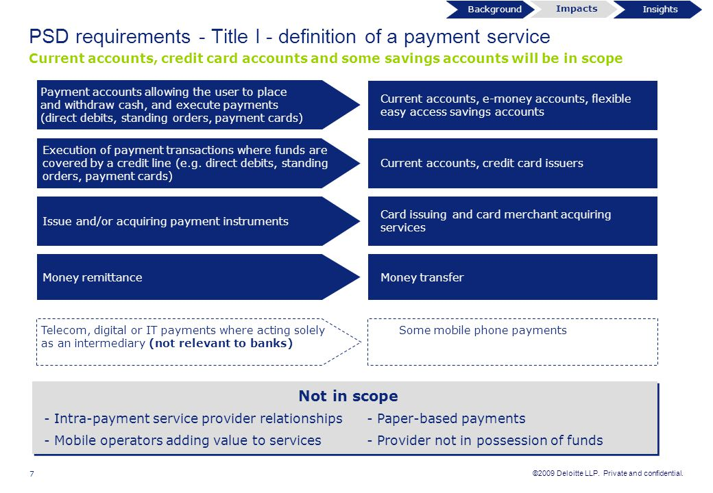 PSD requirements - Title I - definition of a payment service