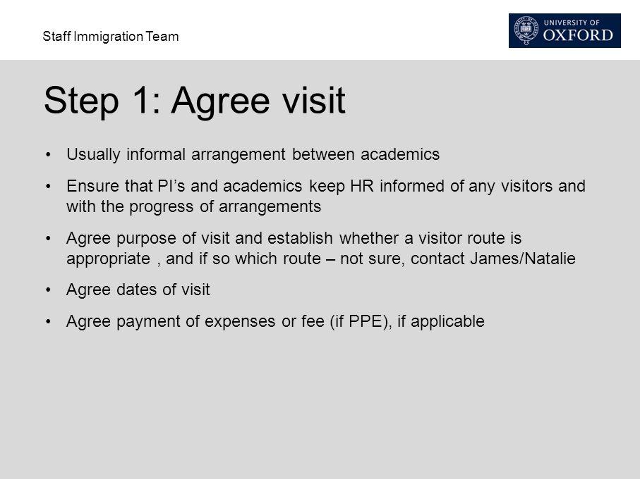 Step 1: Agree visit Usually informal arrangement between academics