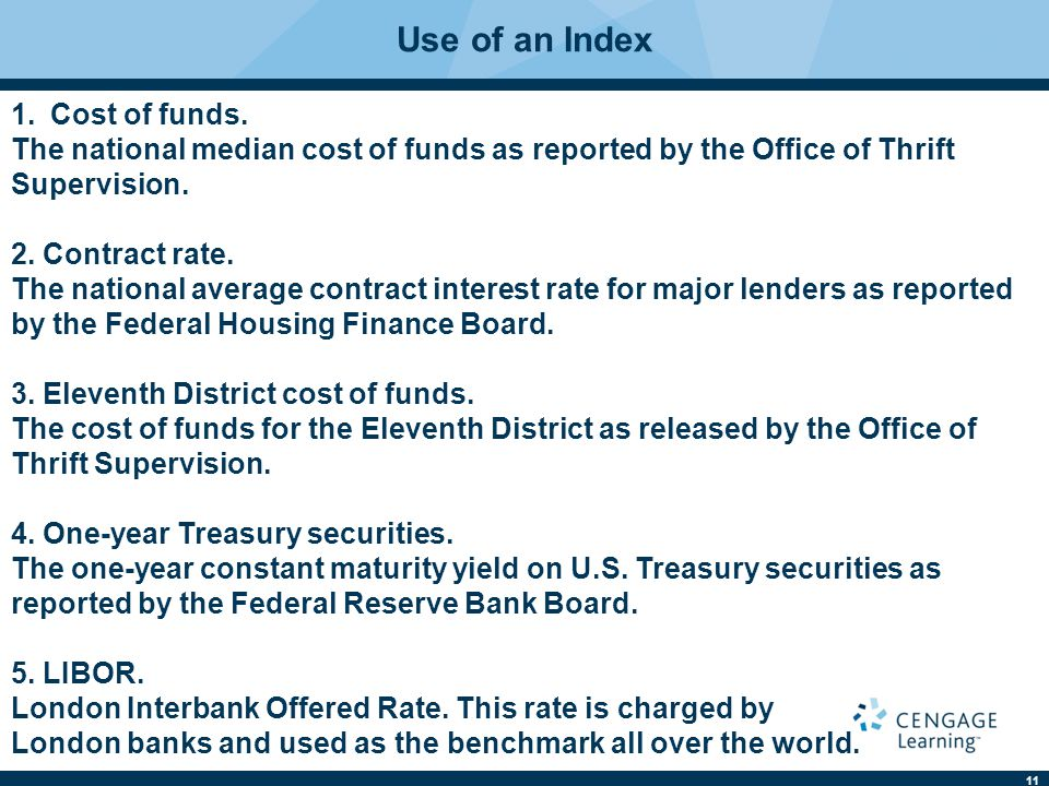 Use of an Index Cost of funds.