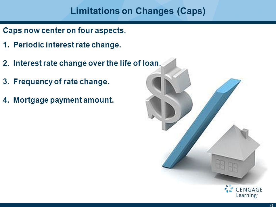 Limitations on Changes (Caps)