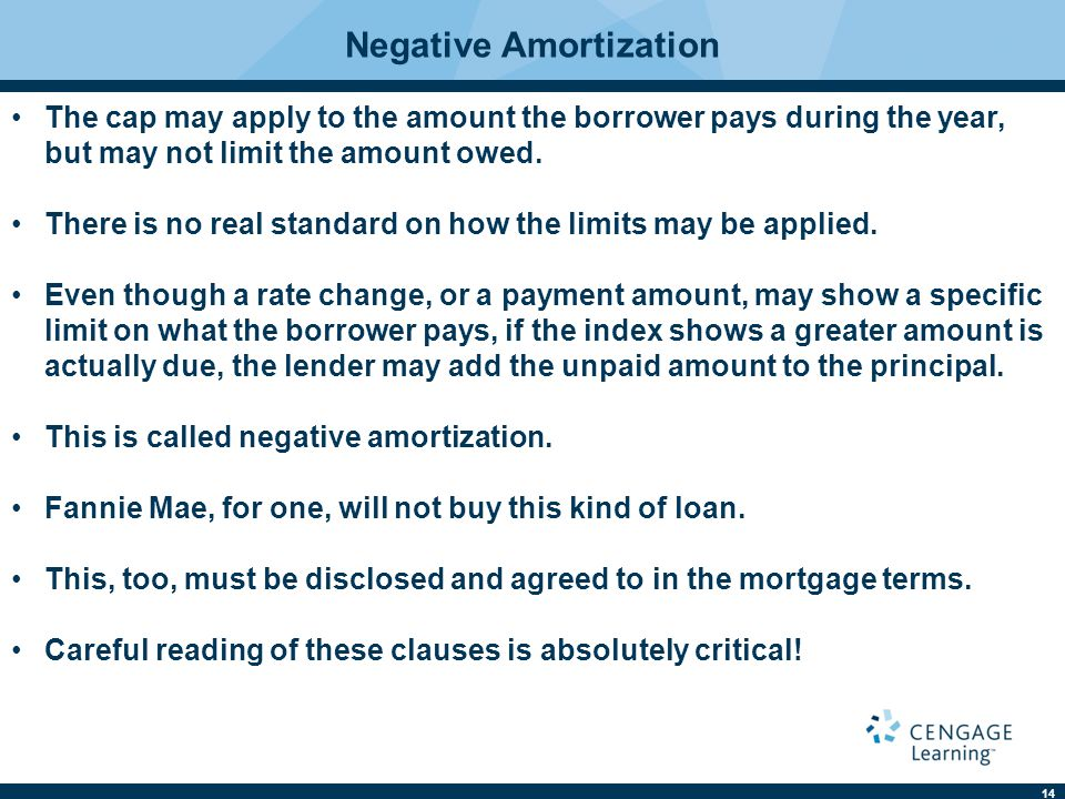 Negative Amortization