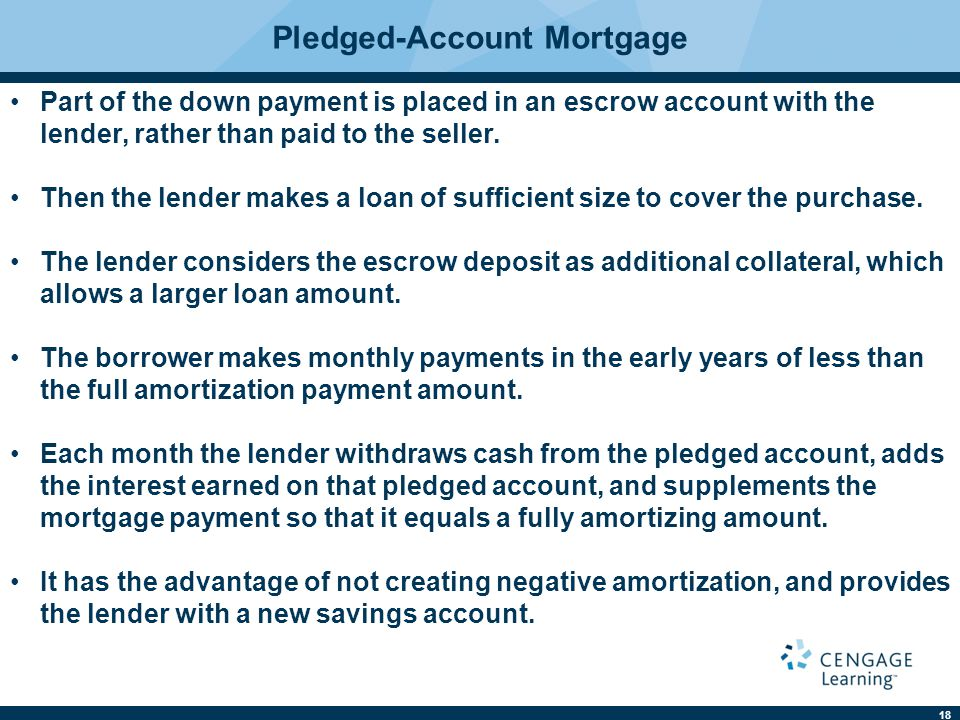 Pledged-Account Mortgage