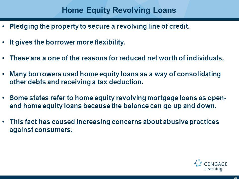 Home Equity Revolving Loans