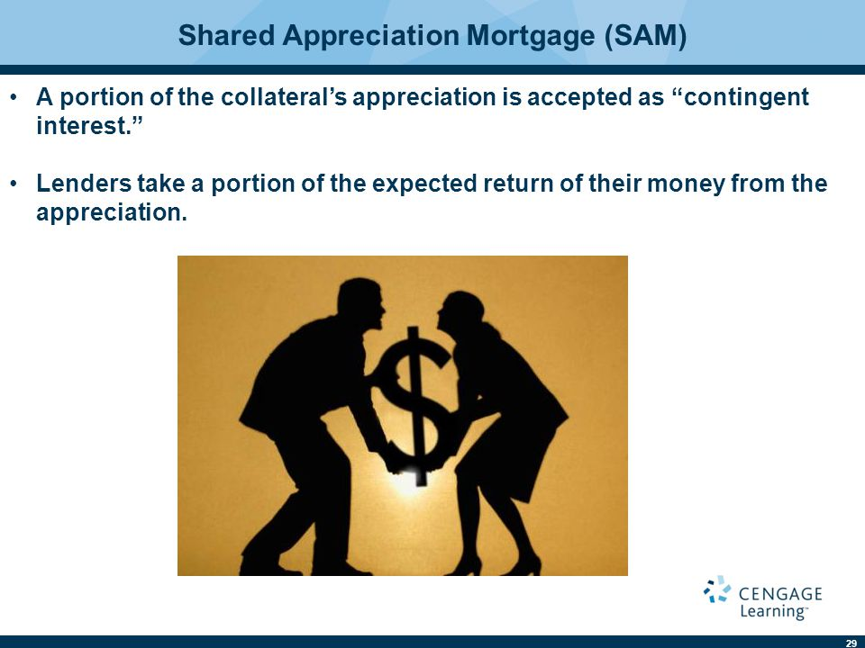 Shared Appreciation Mortgage (SAM)