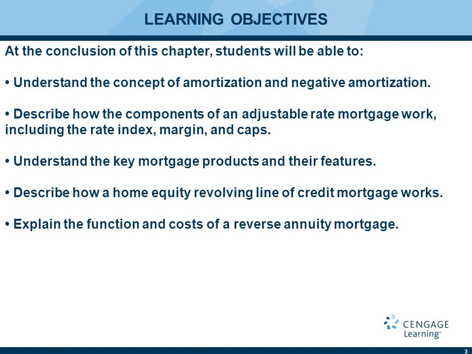 LEARNING OBJECTIVES At the conclusion of this chapter, students will be able to: • Understand the concept of amortization and negative amortization.