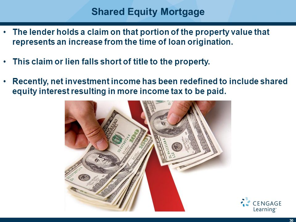 Shared Equity Mortgage