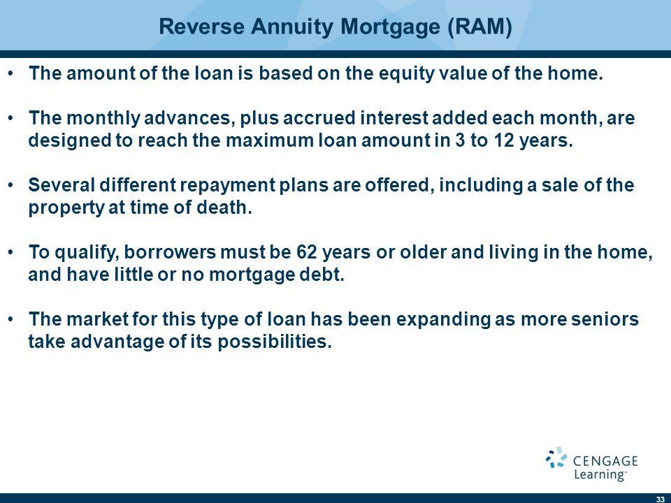 Reverse Annuity Mortgage (RAM)