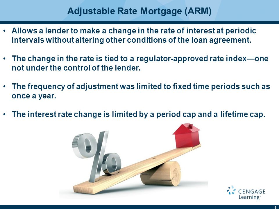 Adjustable Rate Mortgage (ARM)