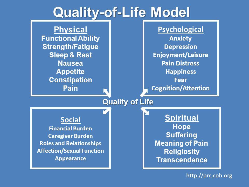 Quality-of-Life Model