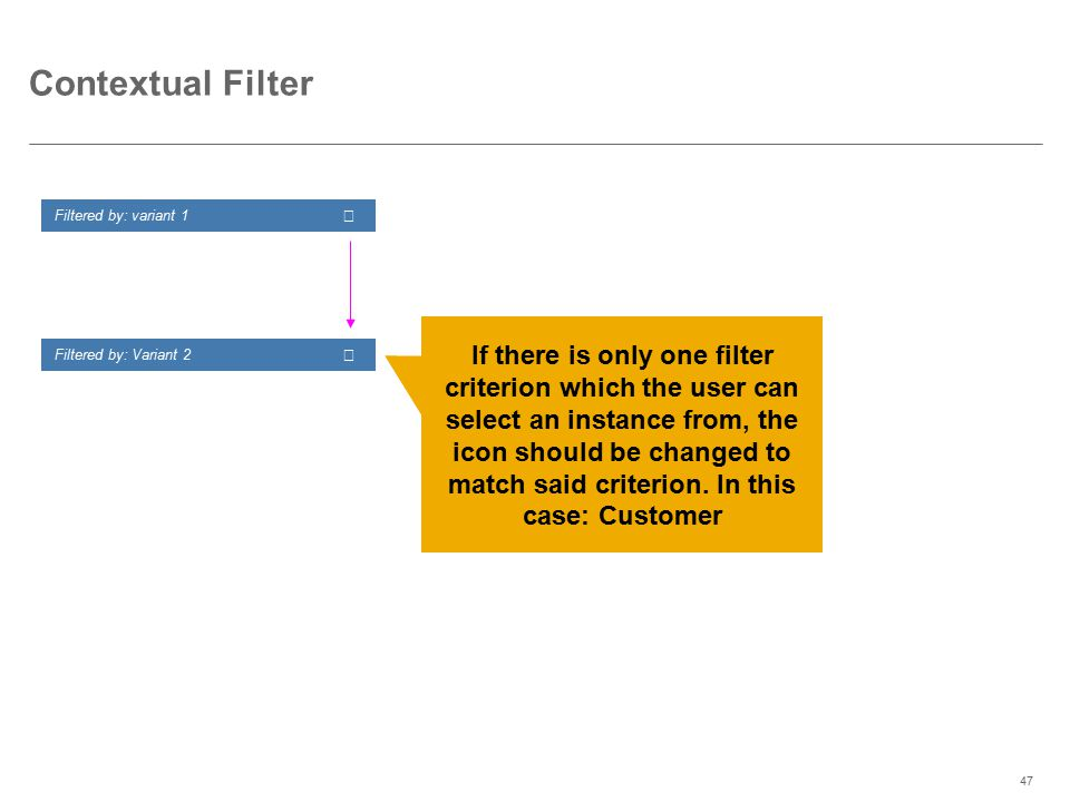 Contextual Filter  Filtered by: variant 1.