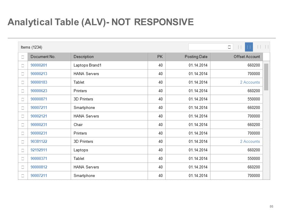 Analytical Table (ALV)- NOT RESPONSIVE