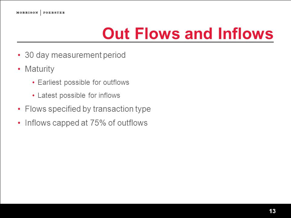 Out Flows and Inflows 30 day measurement period Maturity