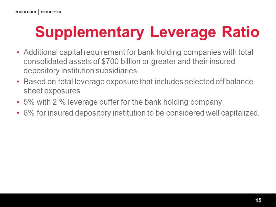 Supplementary Leverage Ratio
