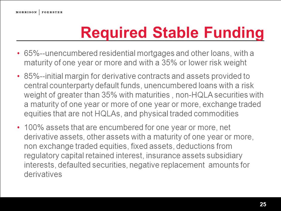 Required Stable Funding