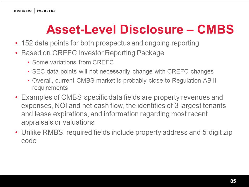 Asset-Level Disclosure – CMBS