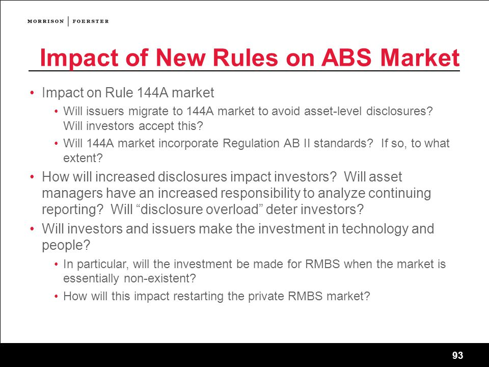 Impact of New Rules on ABS Market
