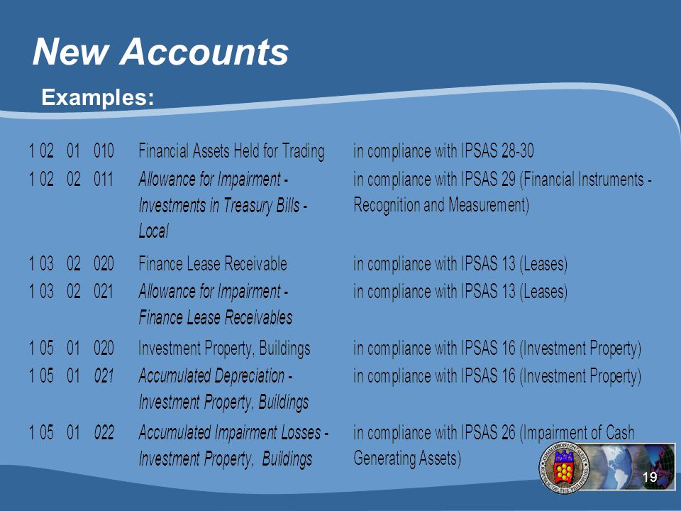 New Accounts Examples: