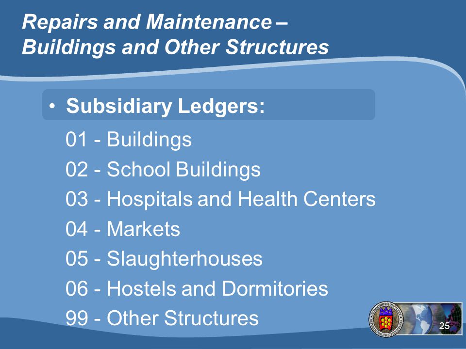 Repairs and Maintenance – Buildings and Other Structures