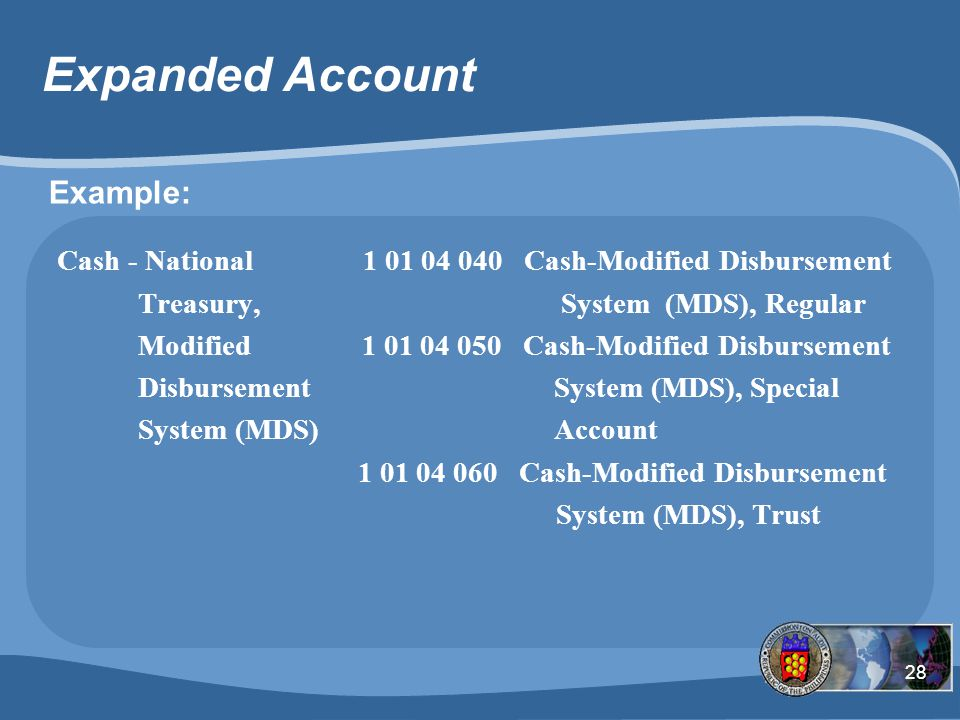 Expanded Account Example: