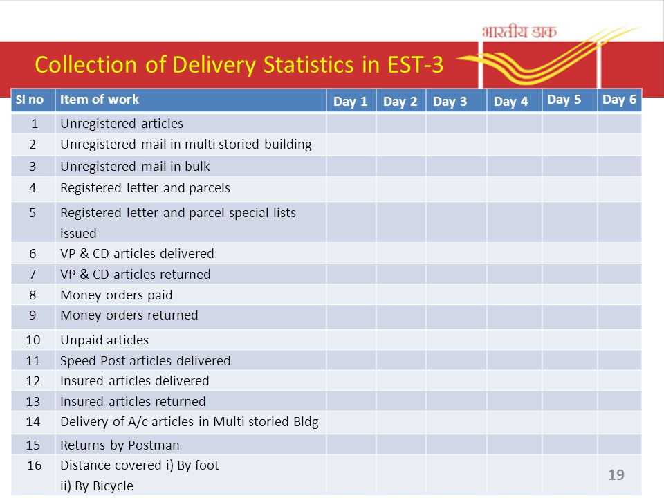 Collection of Delivery Statistics in EST-3