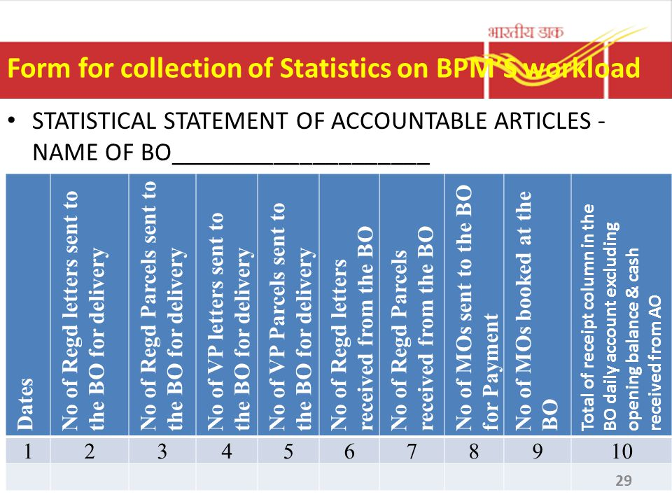 Form for collection of Statistics on BPM'S workload