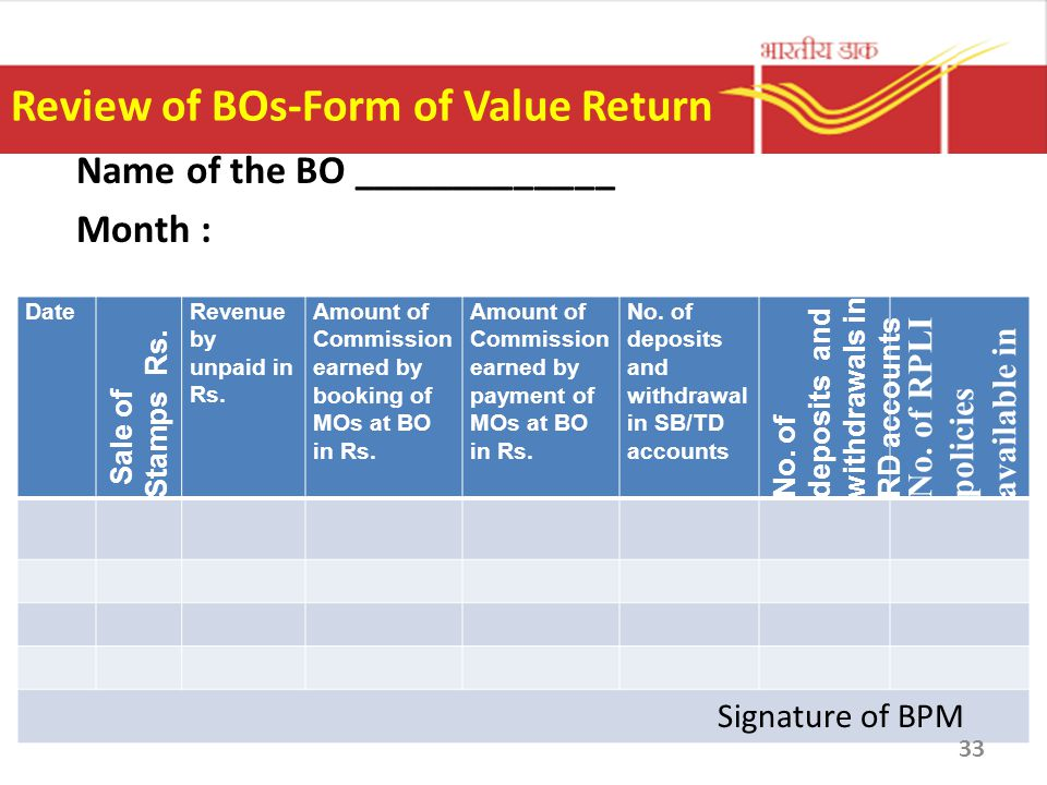 Review of BOs-Form of Value Return