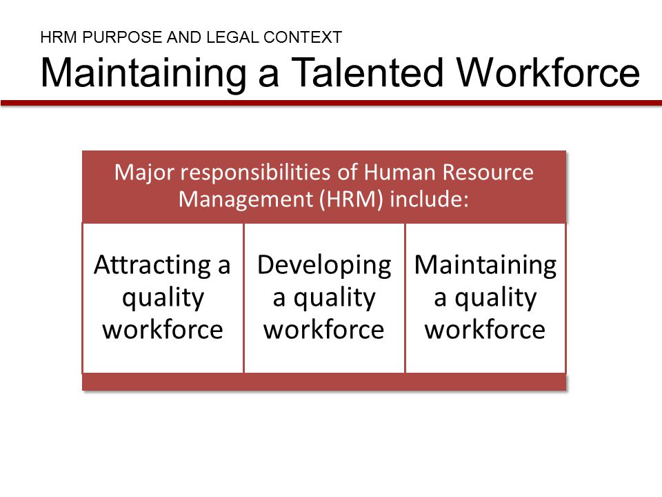HRM Purpose and Legal Context Maintaining a Talented Workforce