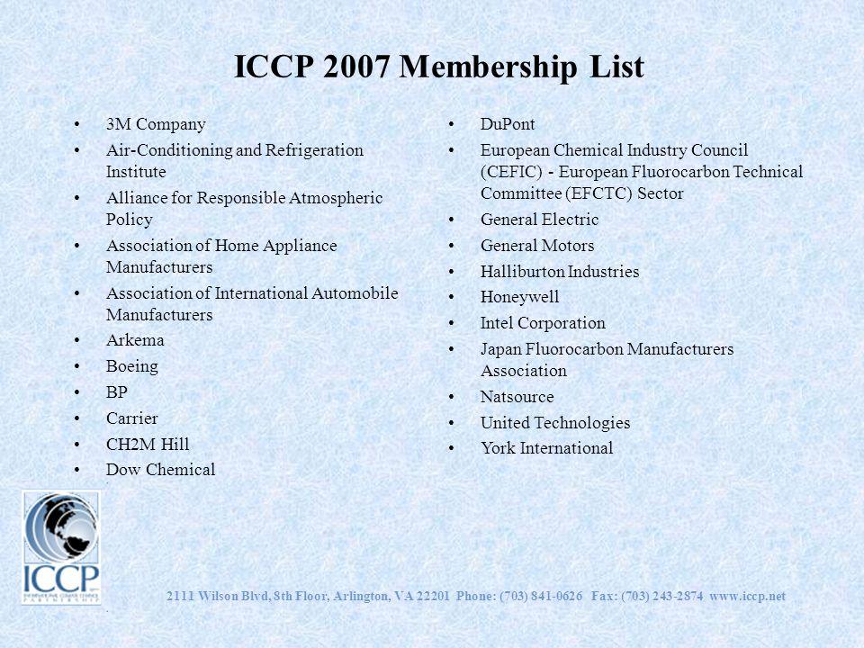ICCP 2007 Membership List 3M Company