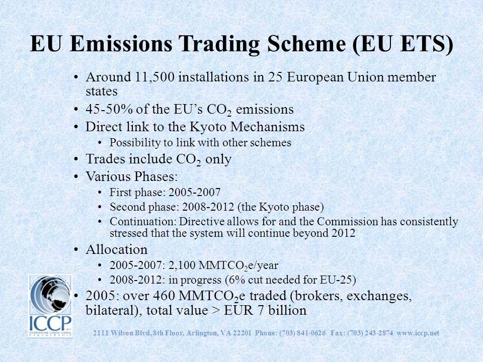 EU Emissions Trading Scheme (EU ETS)