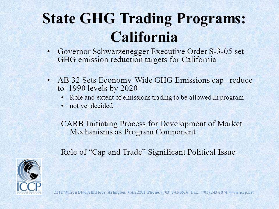 State GHG Trading Programs: California