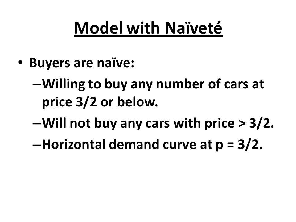 Model with Naïveté Buyers are naïve:
