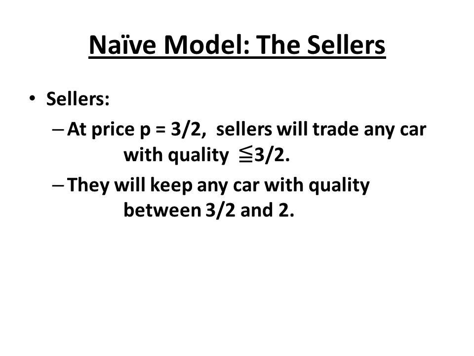Naïve Model: The Sellers