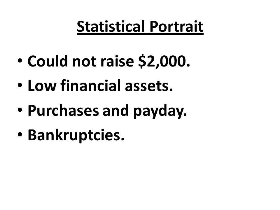 Statistical Portrait Could not raise $2,000. Low financial assets.