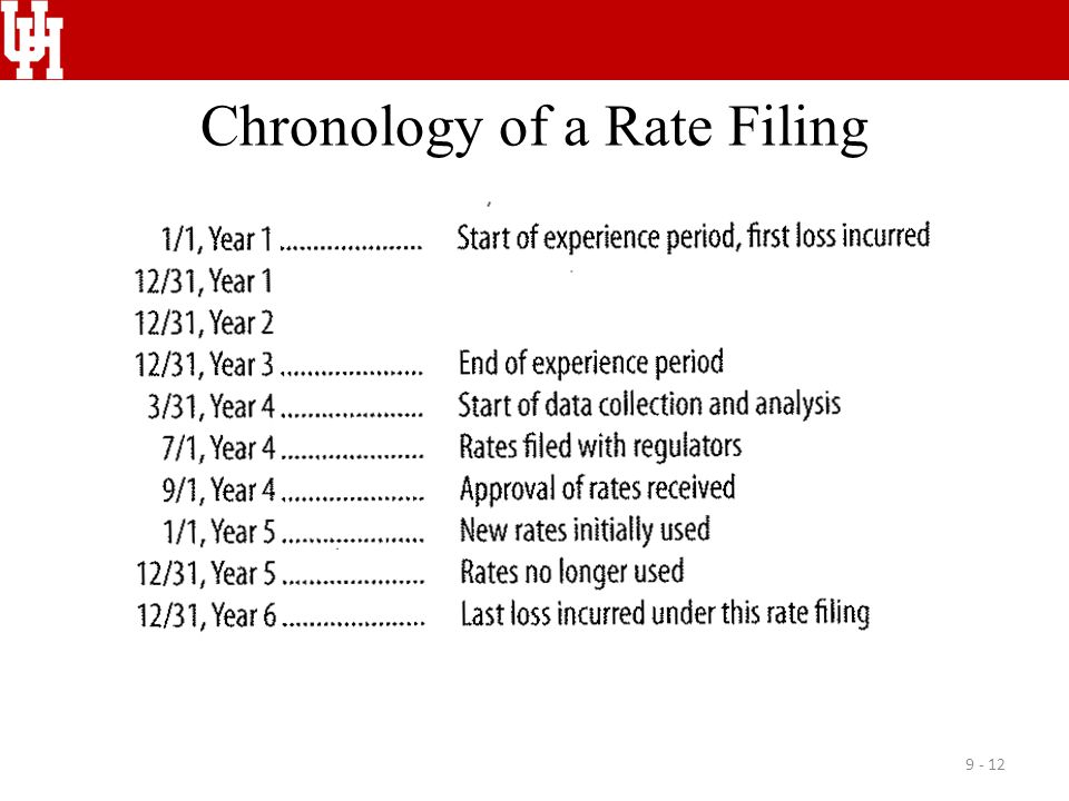 Chronology of a Rate Filing