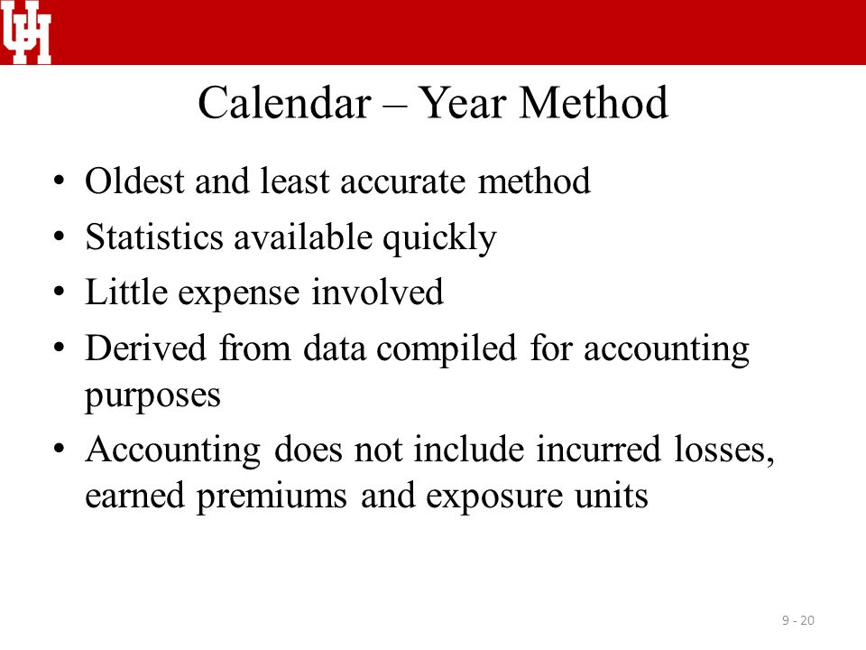 Calendar – Year Method Oldest and least accurate method