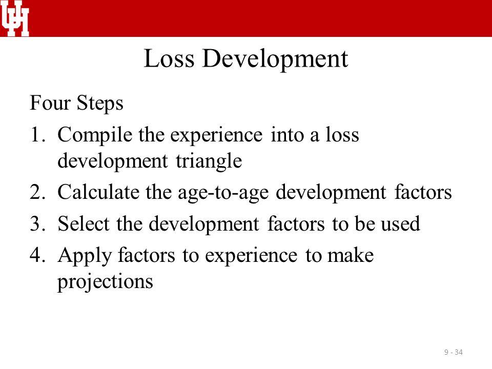 Loss Development Four Steps