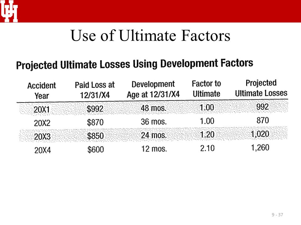 Use of Ultimate Factors