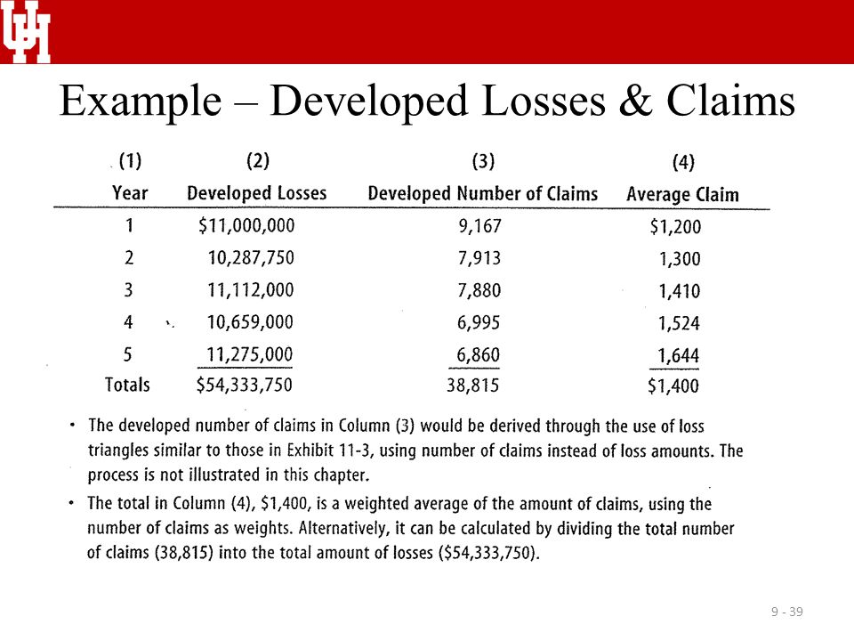 Example – Developed Losses & Claims